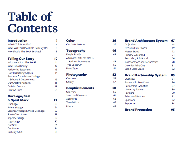 Índice del brand book digital de Berkeley University